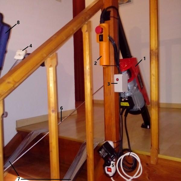 daljinsko vodeno stopniščno dvigalo