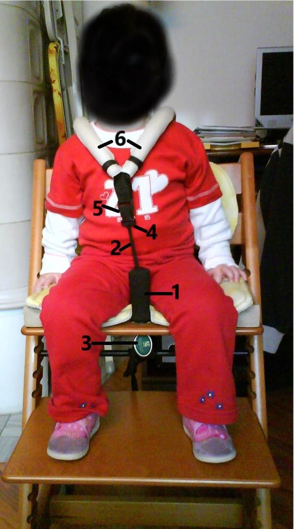 otroškii stolček - spredaj