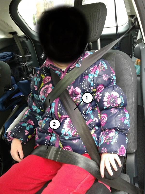 Sistem varnostnih pasov v avtu